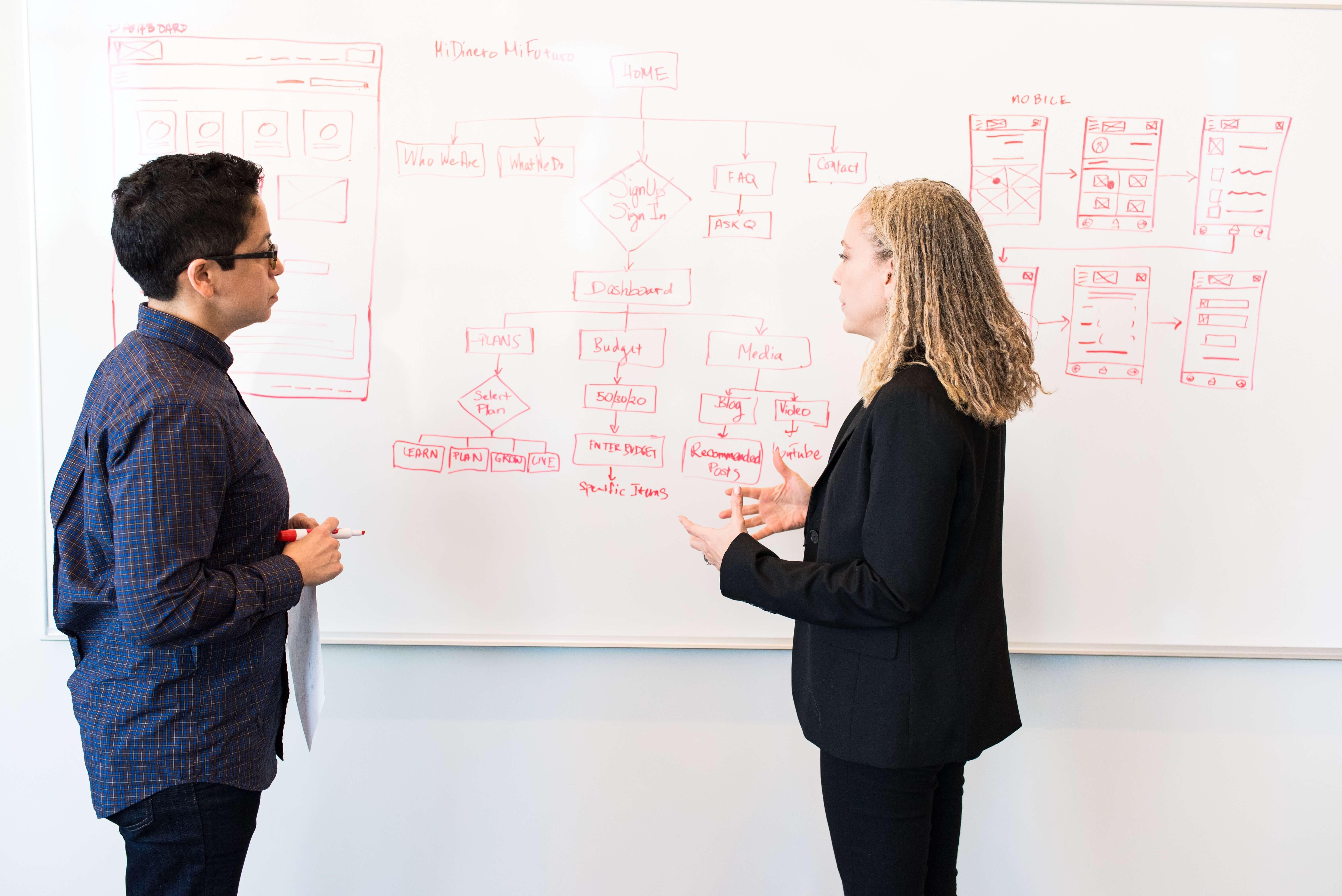 App Ideas for Startups